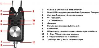 НАБОР СИГНАЛИЗАТОРОВ ПОКЛЕВКИ FA214-4 World4Carp